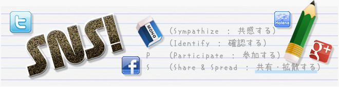 Twitter・Facebook・Google+・はてなブックマークSNSボタン
