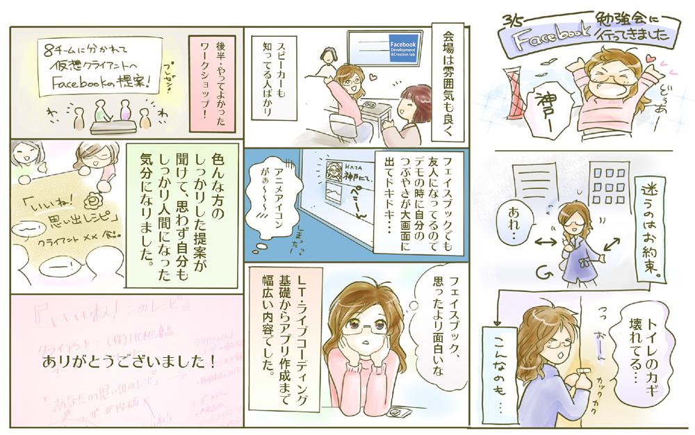 facebook勉強会